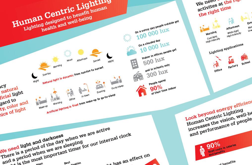 About <b>Human Centric Lighting</b>